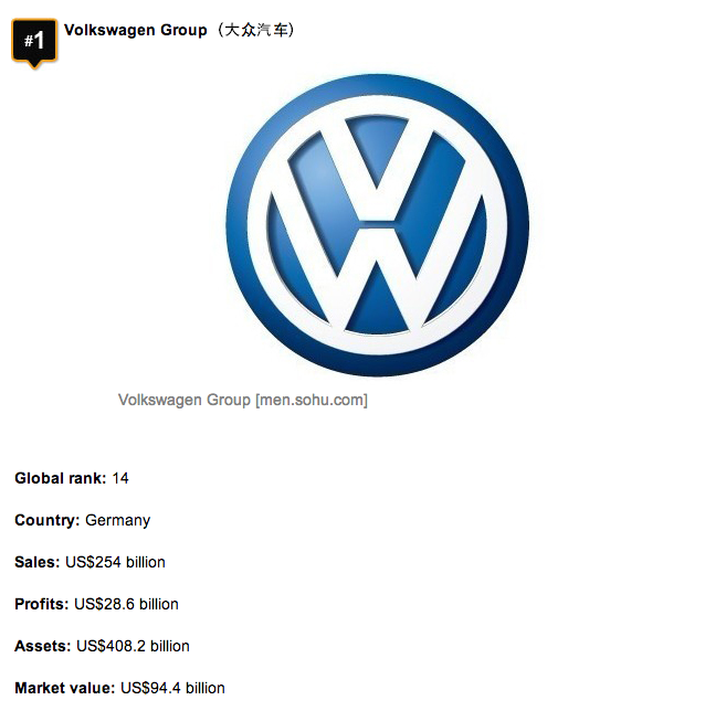 Top 10 Profitable Car Brands In The World 2013 The Auto Industry