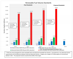 rfs-volumes-chart-2014-2018-new